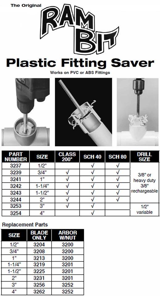 Pasco 2 Ram Bit Plastic Fitting Saver Abs Or Pvc 3244