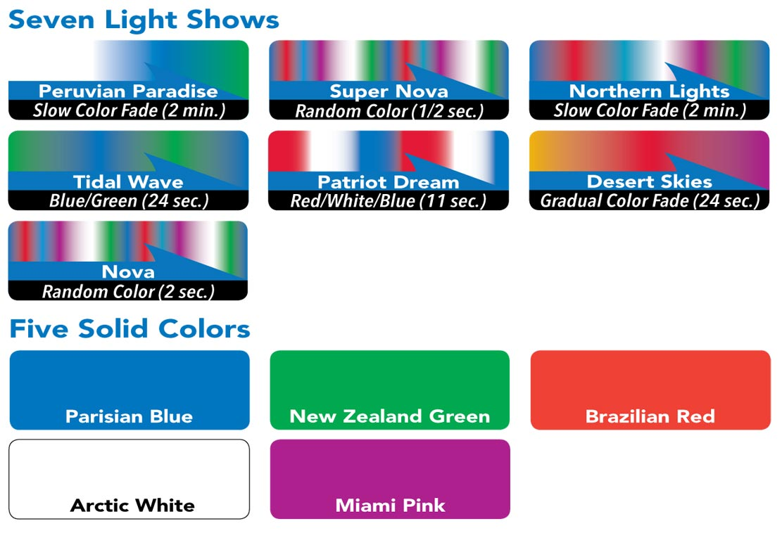 J Amp J Electronics Colorsplash Xg Series Color Led Spa Light