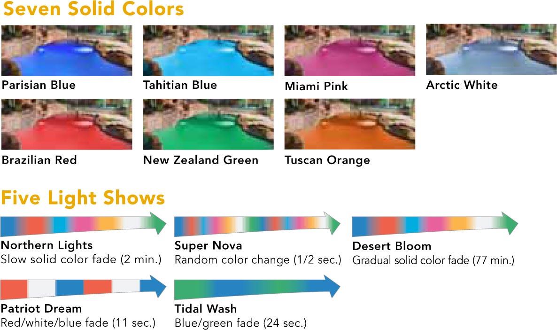 electronics colorsplash color led pool light 120v 30 39 cord lpl. Black Bedroom Furniture Sets. Home Design Ideas