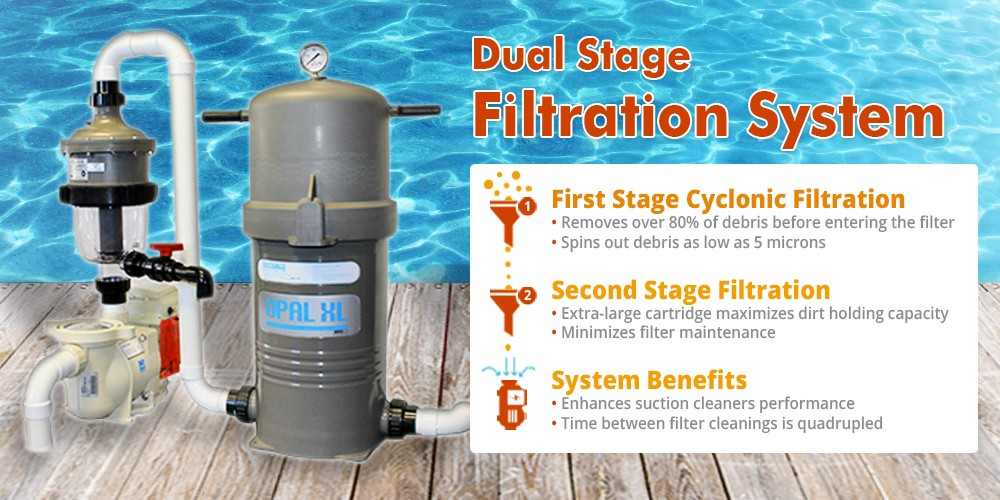 Waterco Dual Stage Filtration System