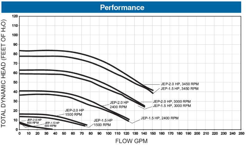 104250_3_2011121124155 jandy epump variable speed pump 1 5hp jep1 5 vsshp220aut jandy stealth pool pump wiring diagram at bayanpartner.co