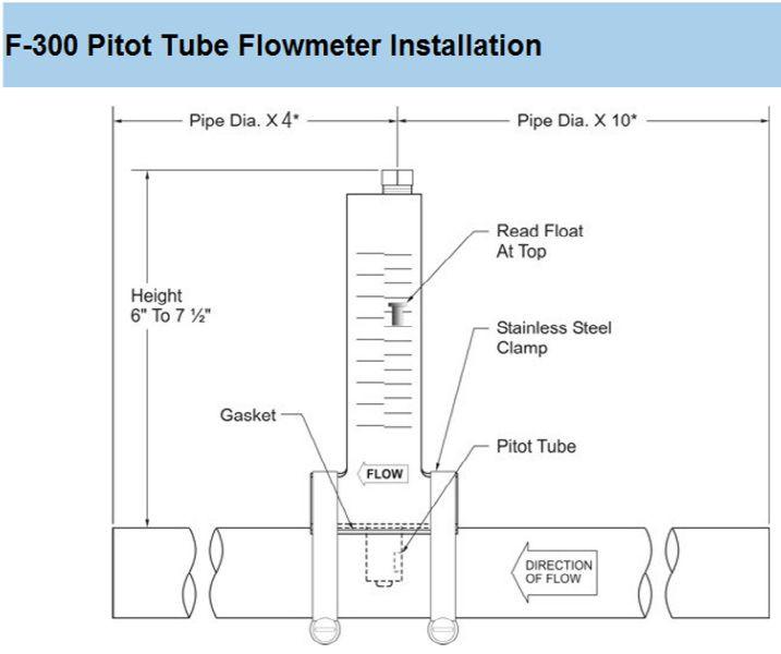 meter pedestal wiring diagrams wiring diagrams best mag ic flow meter wiring diagram wiring diagram data nissan altima wiring diagram mag ic flow