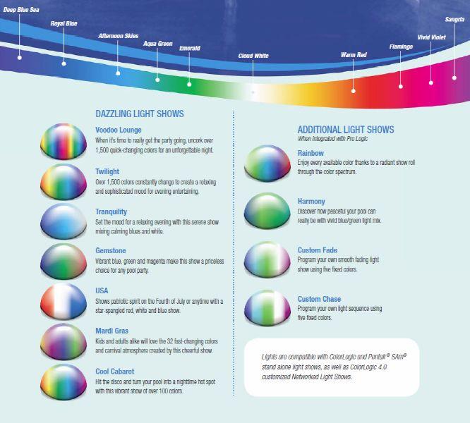 Hayward Wiring Diagram Color - Data Wiring Diagrams •