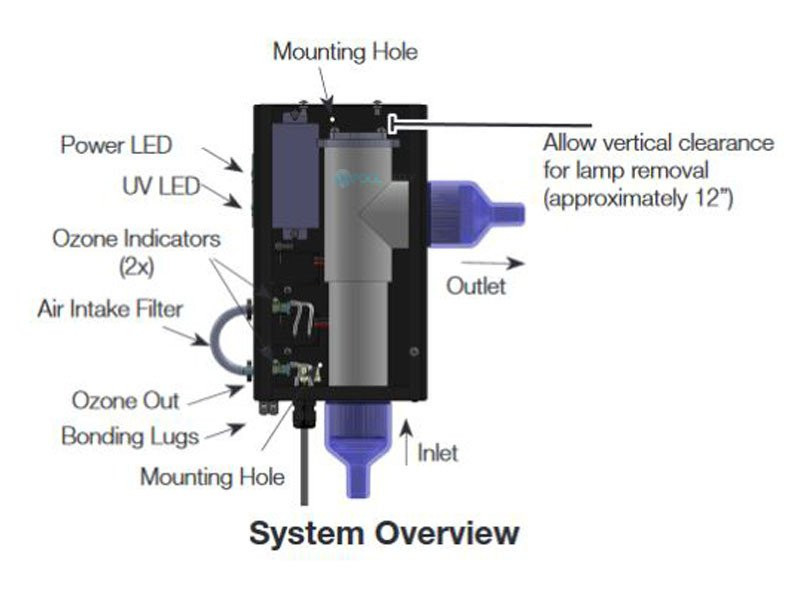 Del Ozone Spa Solar Eclipse Plus 120v 240v Mini Ozone Plug Ses Up 03