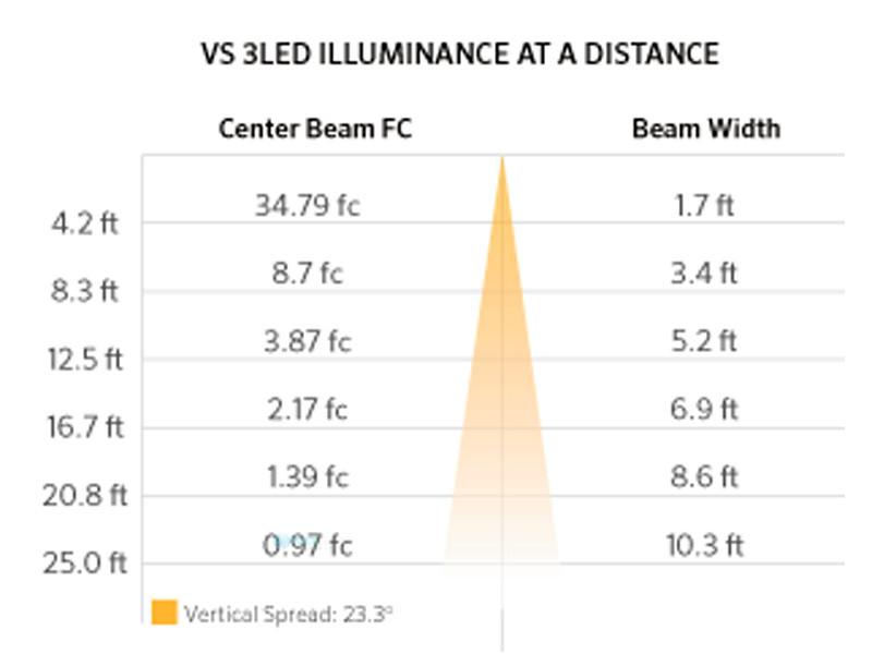 Fx Luminaire Vs 3led Up Light Long Shroud Nickel Plate