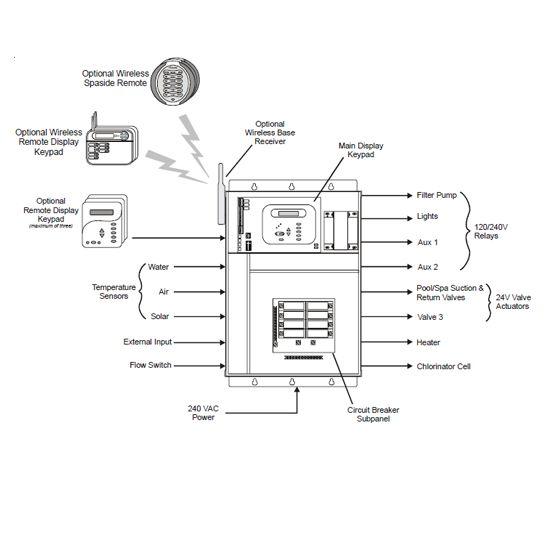 Goldline | Hayward | Aqua Plus Control | PL-PLUS-20G on