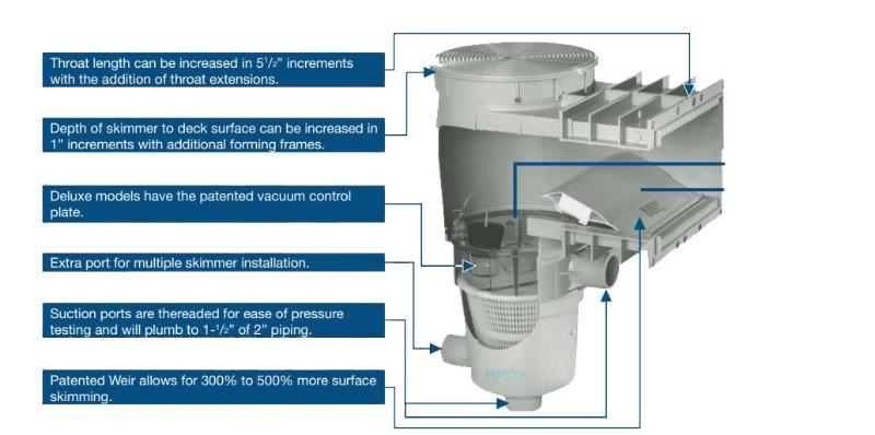 Waterco Baker Hydro Skimmer One Piece Standard | Concrete | 50W1050 | Hydrodynamic 1081 Pool Pump Wiring Diagram |  | Pool Supply Unlimited