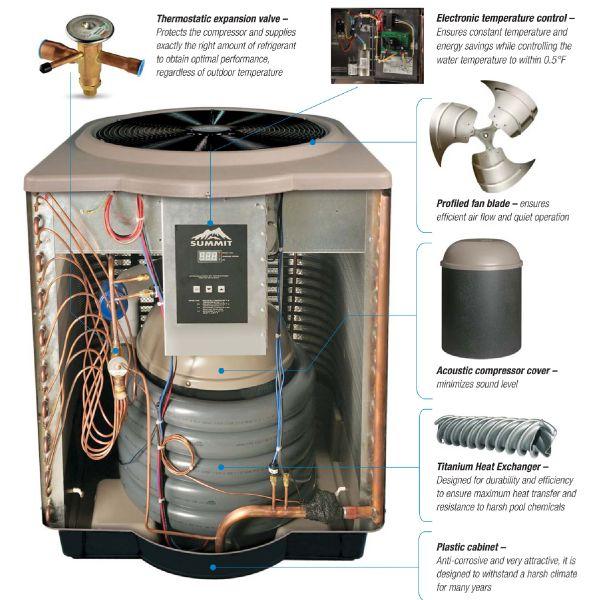 Hayward Summit Heat Pump 230v 80k Btu Sum4ta