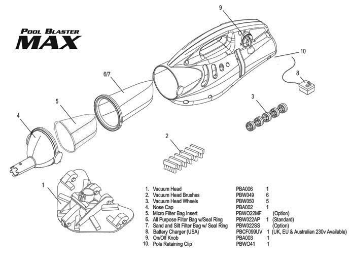Pool Supply Unlimited Water Tech Pool Blaster Max Vacuum