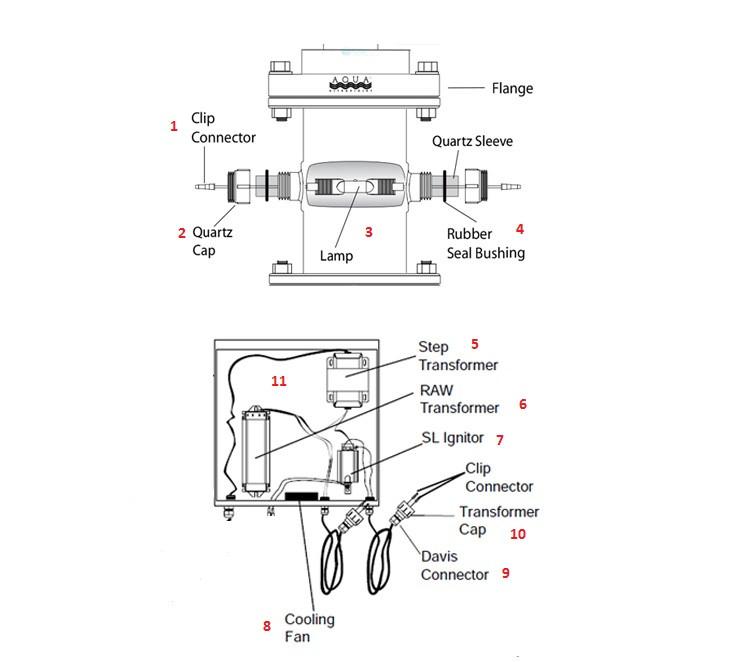 "Aqua Ultraviolet Viper 400 Watt Unit | 2"" Stainless Steel w/Flow Switch | 110V/60Hz | AS90414 Parts Schematic"