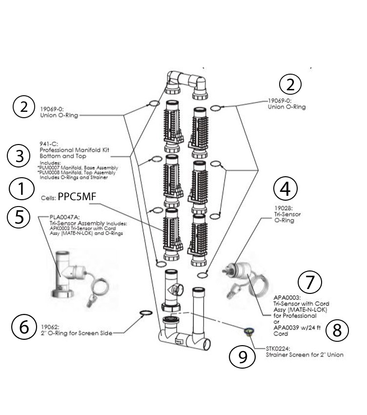 AutoPilot Manifold Commercial with 5 PPC5 Cells with M&L Connection   941-515AC Parts Schematic