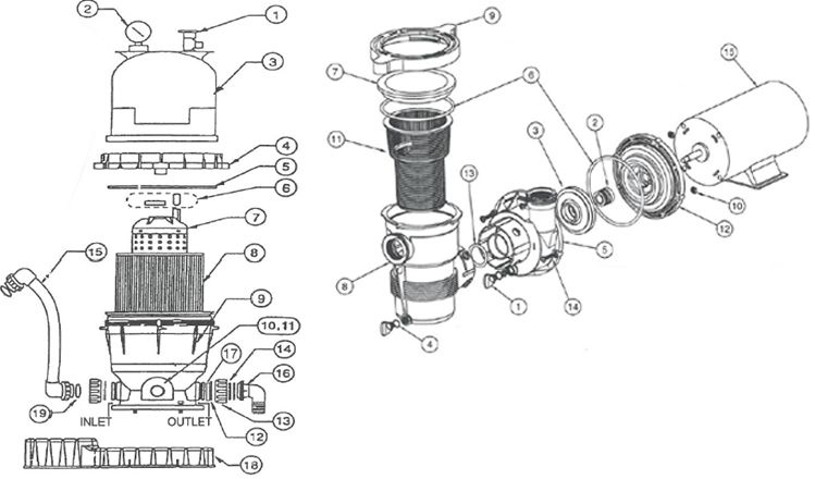 Pentair Clean & Clear 125SQFT 1.5HP Pump 3'CD With Hose   PNCC0125OF1160 Parts Schematic