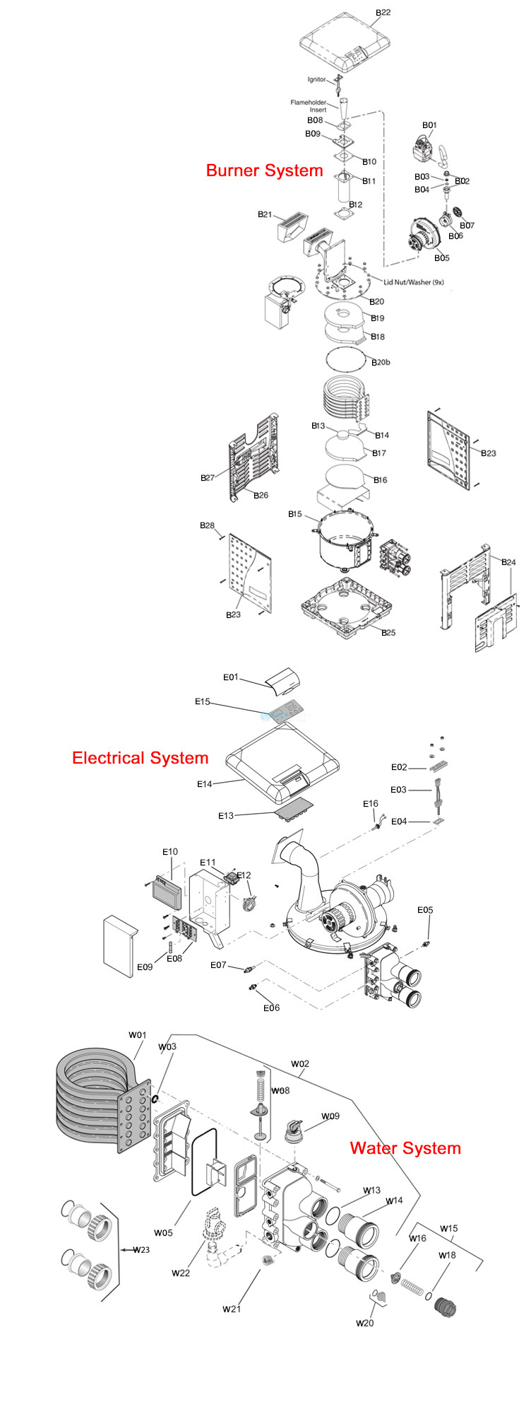 Pentair MasterTemp Low NOx Pool Heater - Electronic Ignition - Propane - 175,000 BTU   460793 Parts Schematic