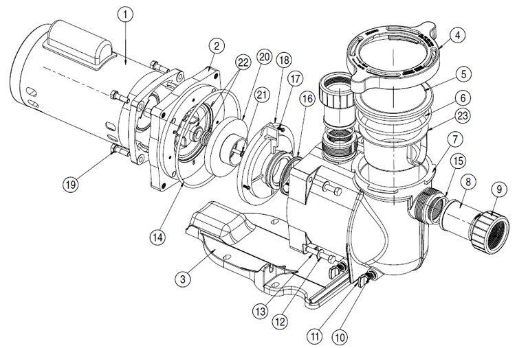 Sta-Rite SuperMax 1.5HP Standard Efficiency Pool Pump 115-230V   PHK2RA6F-103L Parts Schematic