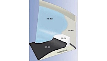 Horizon Above Ground Pool Liner Pad & Cove Kit | 12' x 24' Oval Pool | 54783-LS1224OV