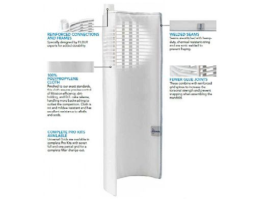 """Complete Grid Set for 36 Sq Ft Filters 