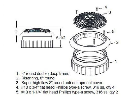 AquaStar 8'' Star Anti-Entrapment Cover, Solid Riser Ring and Double Deep Mud Frame/Sump (VGB Series) | White | A8R101A