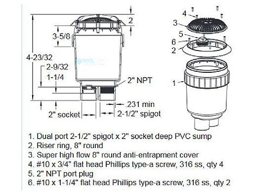 "AquaStar 8"" Star Anti-Entrapment Cover, Riser Ring and Double/Deep Mud Frame with 12"" Deep 2 Port PVC Sump (VGB Series) | White | A8R101B"