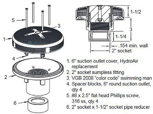 "AquaStar Sumpless Bulkhead Fitting with 2"" Socket and 1 1/2"" Reducer Bushing   White   RND101"