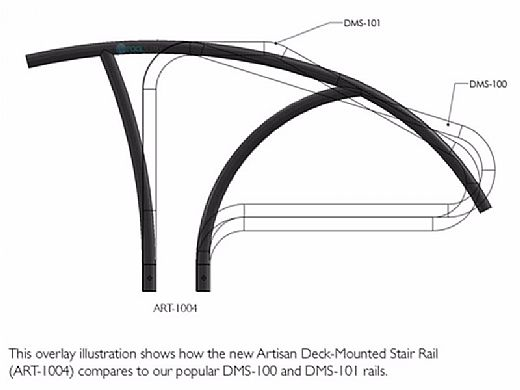 """SR Smith Artisan Series Deck-Mounted Stair Rail 