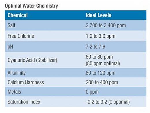 Hayward AquaRite Salt Generator Complete 15,000 Gallons | Power Center and Salt Cell Kit | W3AQR3
