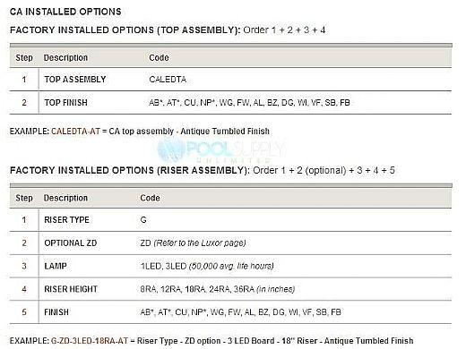 """FX Luminaire CA 3 LED Pathlight   Flat Black Finish   12"""" Riser   CA-3LED-12R-FB KIT"""
