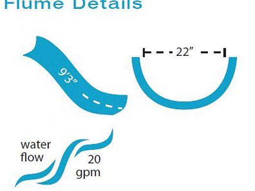 SR Smith Rogue2 Pool Slide   Left Curve   Blue   610-209-5823
