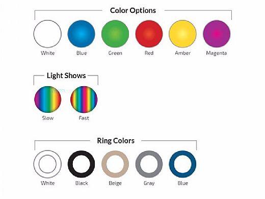 SR Smith Treo Micro Color RGB LED Underwater Pool Light | 2W 12V 80' Cord | FLED-TM-C