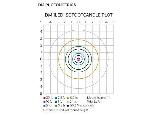 """FX Luminaire DM 3 LED Pathlight    White Wrinkle Finish   12"""" Riser   DM-3LED-12R-WF KIT"""