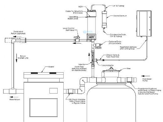 DEL MDV Mixing De-Gas Vessel for DEL OZONE Systems | MDV-10-04