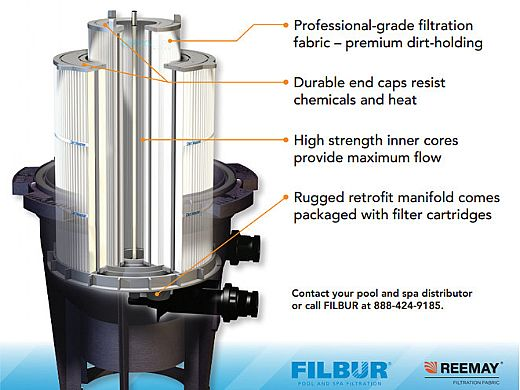 Filbur ECO3 Conversion Kit for Sta-Rite System 3 with Manifold | 300 Sq Ft | S7M120 | FC-ECO3-300