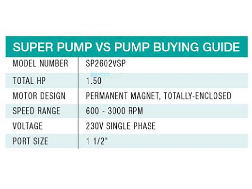 Hayward Super Pump Variable Speed 1.5HP Pool Pump | Single Phase 230V | SP2602VSP