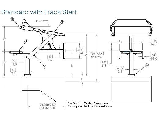 SR Smith Velocity Single Post Standard Starting Platform with TrueTread and Track Start | VELO-TS-TA
