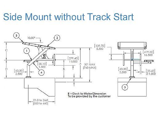 SR Smith Velocity Single Post Side Mount Starting Platform with Sand Tread without Track Start | VELOSM-SA