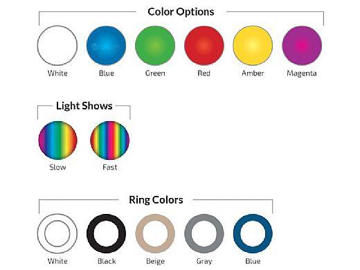 SR Smith Fiberglass Color RGB LED Underwater Pool Light | 5W 12V 30' Cord | FLED-C-FG-30