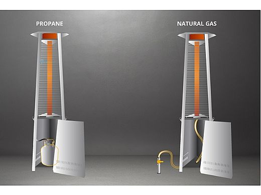 Lava Heat Italia Capri A Line Commercial Patio Heater Triangular 6 Foot Heritage Bronze Natural Gas