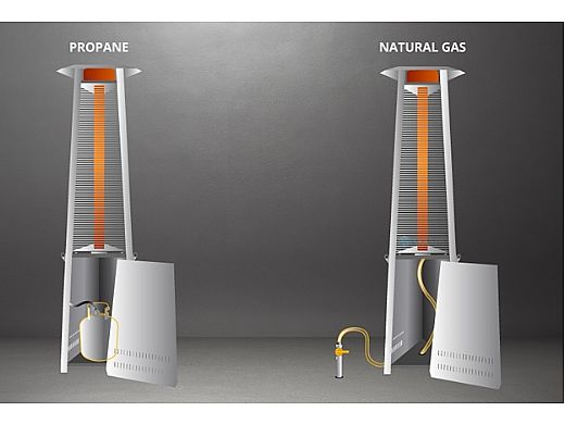 Lava Heat Italia Ember R Line Commercial Patio Heater Cylindrical Collapsible 6 Foot Gun Metal Natural Gas