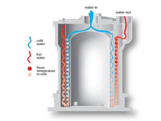 AquaCal TropiCal T90 Heat Pump   96K BTU Titanium Heat Exchanger   Single Phase 220V 60HZ   T090AHDSBRF T090AHDSBPH
