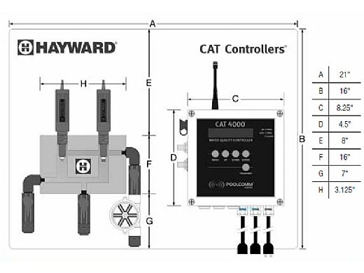 Hayward CAT 4000 Remote Automated Controller with WiFi Transceiver | W3CAT4000WIFI