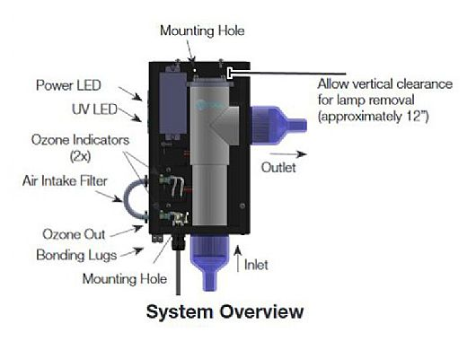 DEL AOP Spa Solar Eclipse Plus Ozone + UV Sanitation | 3,000 Gallons | 120V/240V | AMP Cord | SES-UP-T02