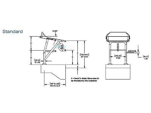SR Smith Velocity Dual Post Standard Starting Platform with TrueTread and Track Start | VELO-DP-TS-TA