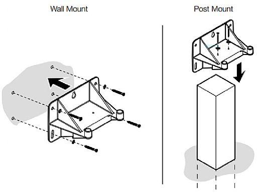 intermatic comboconnect juction box wall  post mounting bracket