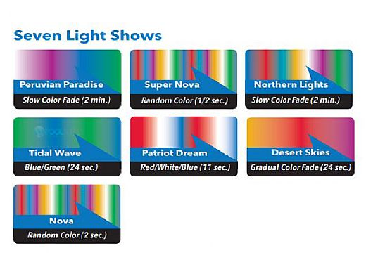 J&J Electronics ColorSplash VU Nicheless RGB Series LED Pool and Spa Light Fixture | 8W 12V 30' Cord | LPL-R1C-12-30