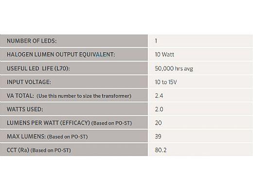 FX Luminaire PO 1LED Square Wall Light | Square | Flat Black | PO-1LED-SQ-FB