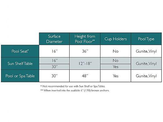 "SR Smith Destination Series 16"" Sun Shelf Table | Gunite Anchor Included | Mont Blanc | WS-16 TABLE-54-C"