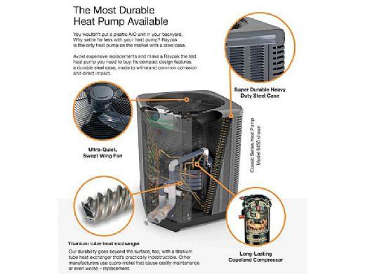 Raypak Compact Series Digital Pool Heat Pump | 62K BTU | Titanium Heat Exchanger | M3450Ti-E 016636 R3450ti-E 016635