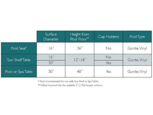 "SR Smith Destination Series 16"" Sun Shelf Table | Vinyl Liner Anchor Included | Gray | VL-16 TABLE-52-C"