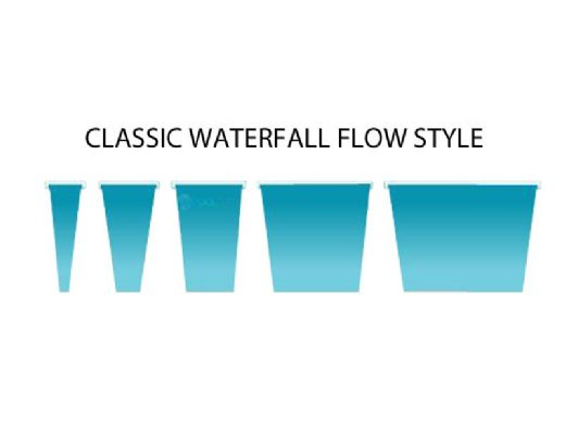 "Natural Wonders Classic 18"" Waterfall with | 1"" Lip Bottom Port | White | 25576-170-000"