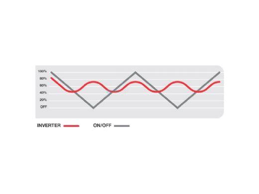Raypak Crosswind 30-I Heat and Cool Pump | 27,850 BTUH | Spiral Titanium Heat Exchanger | Digital Controls | 017738
