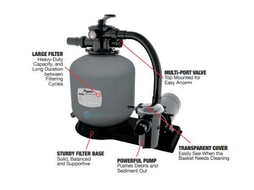 "Raypak Protege RPSFP18 Above Ground Pool Sand Filter System | 18"" Filter 1HP Pump 